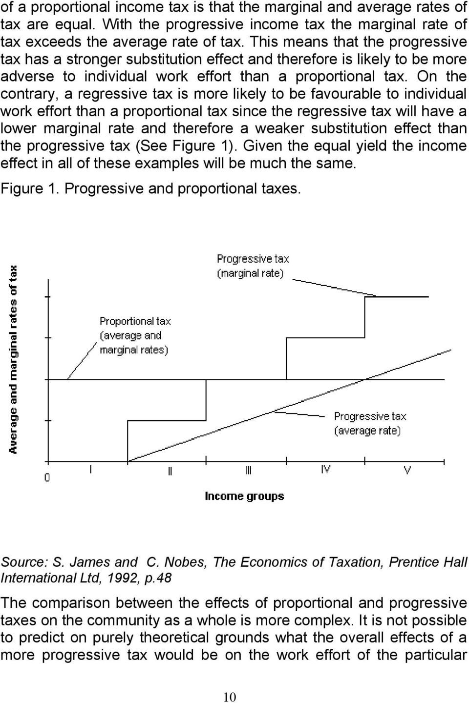 On the contrary, a regressive tax is more likely to be favourable to individual work effort than a proportional tax since the regressive tax will have a lower marginal rate and therefore a weaker