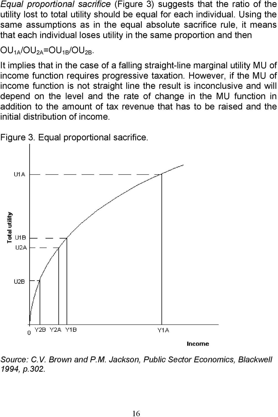 It implies that in the case of a falling straight-line marginal utility MU of income function requires progressive taxation.