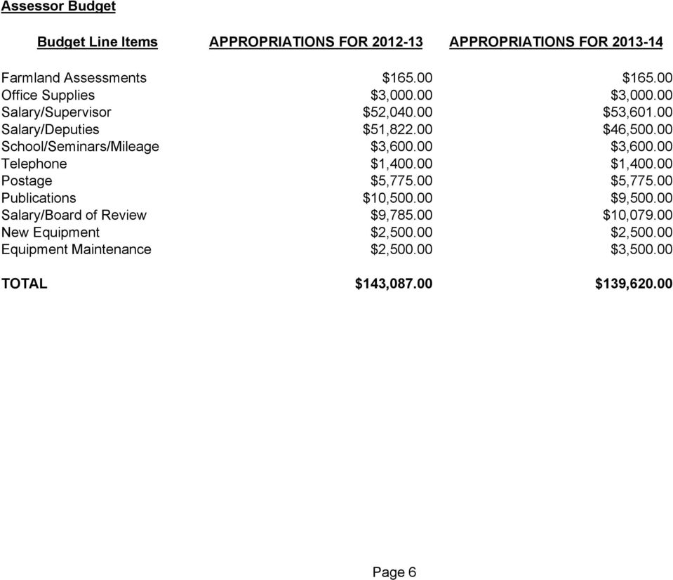 PIATT COUNTY, ILLINOIS  ANNUAL BUDGET, APPROPRIATIONS, AND
