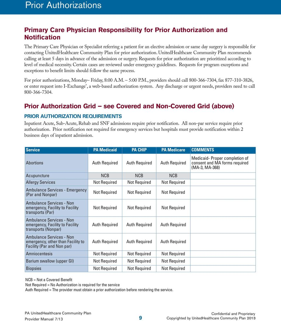 UnitedHealthcare Community Plan recommends calling at least 5 days in advance of the admission or surgery. Requests for prior authorization are prioritized according to level of medical necessity.