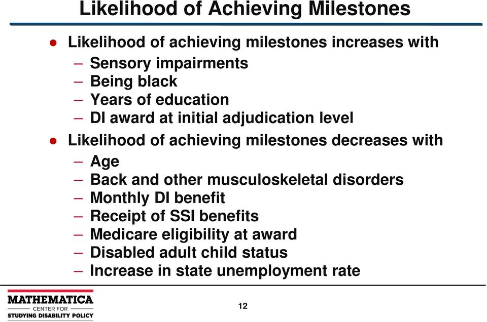 achieving milestones decreases with Age Back and other musculoskeletal disorders Monthly DI benefit