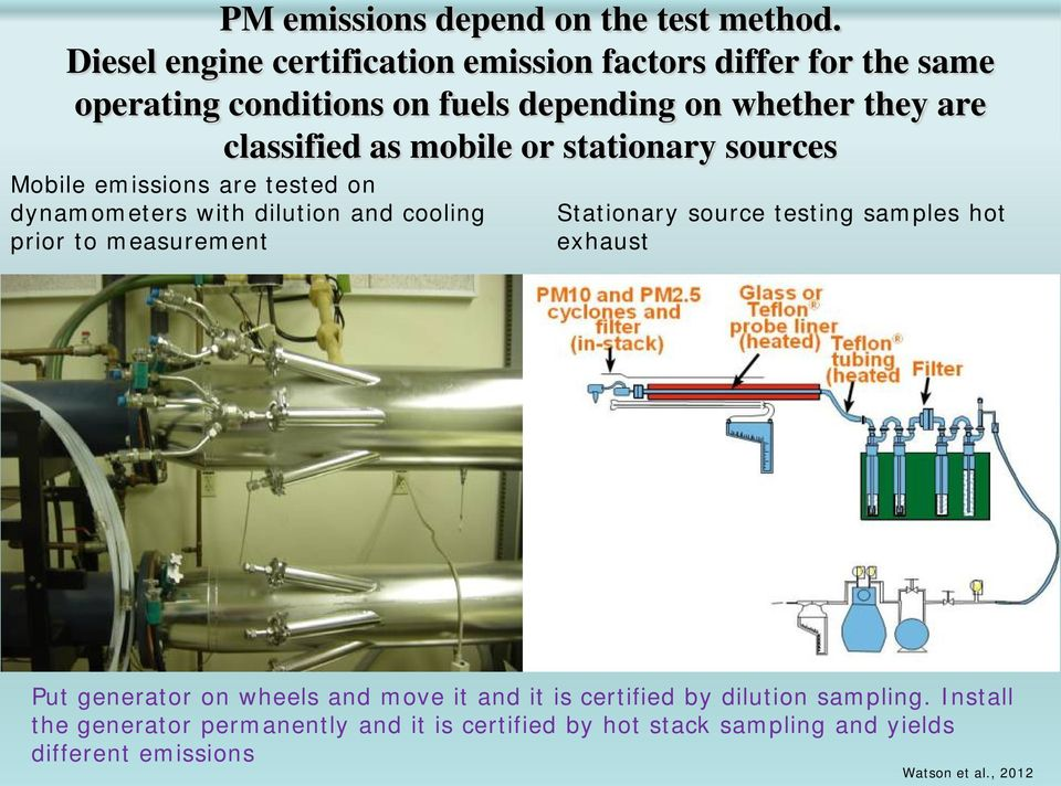 as mobile or stationary sources Mobile emissions are tested on dynamometers with dilution and cooling prior to measurement Stationary