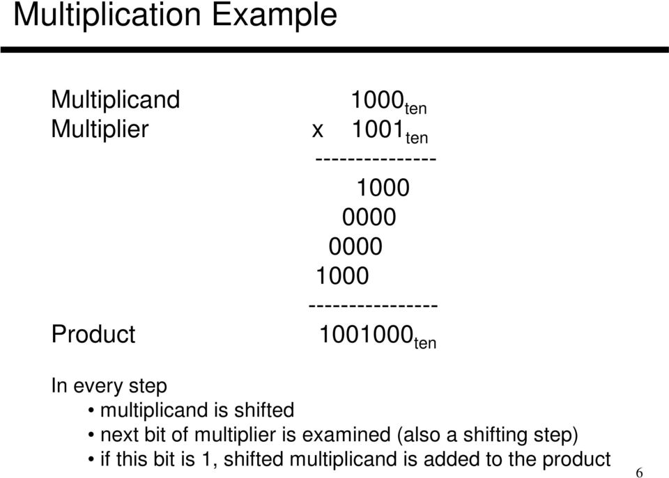 multiplicand is shifted next bit of multiplier is examined (also a