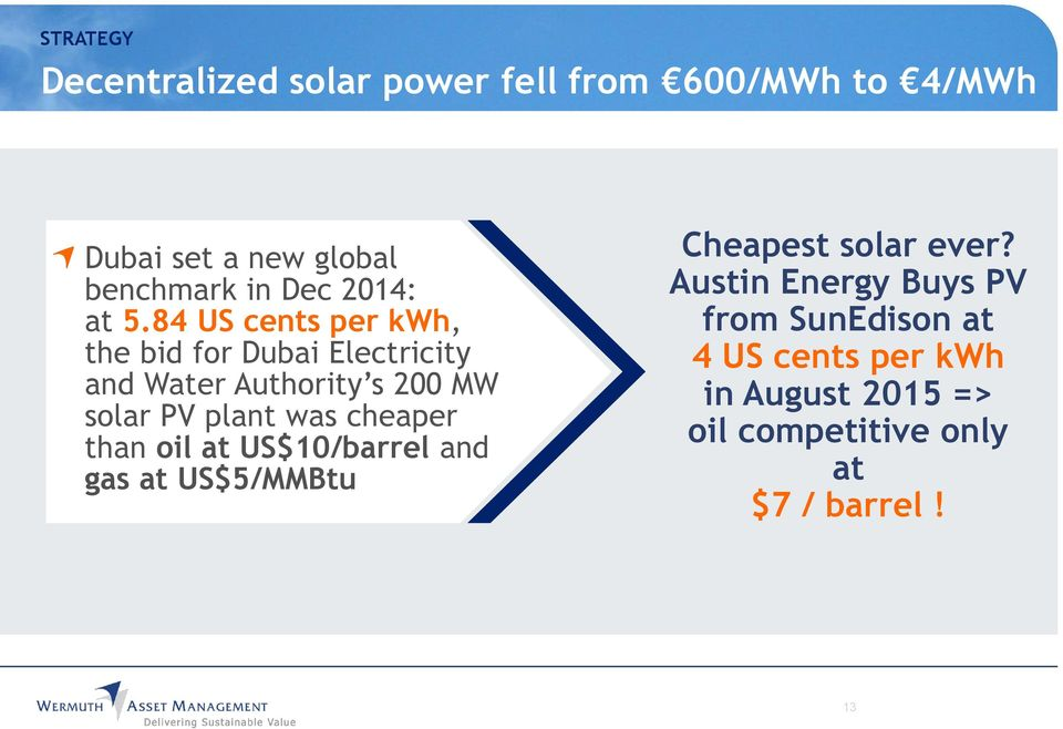 84 US cents per kwh, the bid for Dubai Electricity and Water Authority s 200 MW solar PV plant was