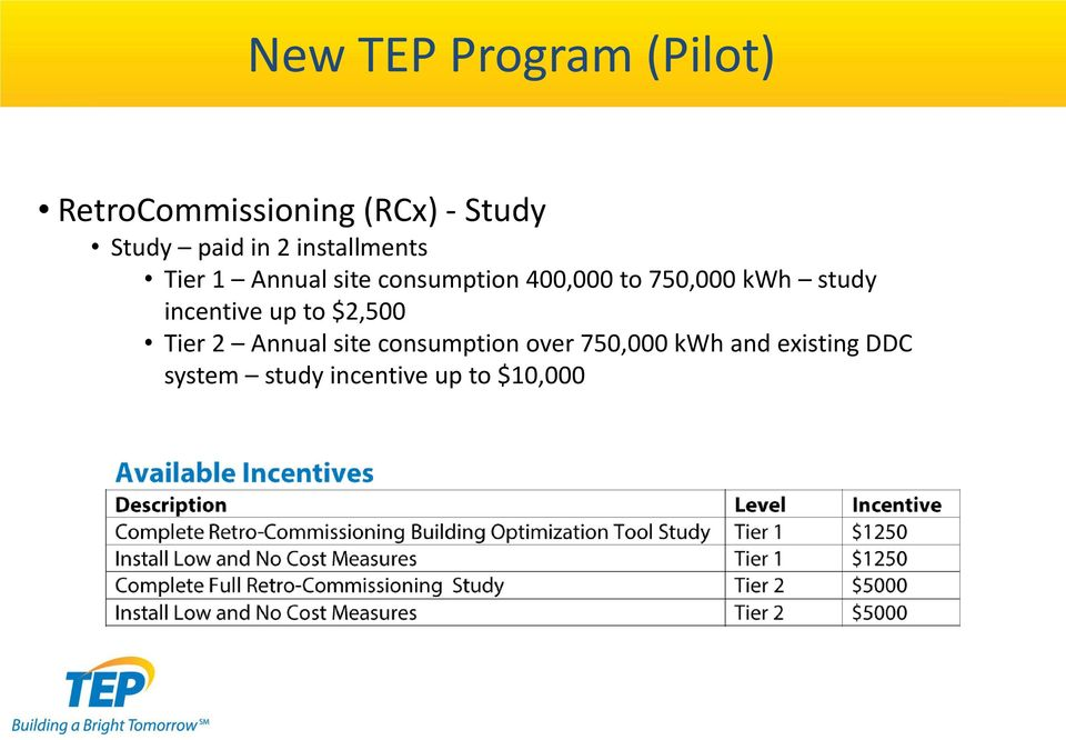 kwh study incentive up to $2,500 Tier 2 Annual site consumption
