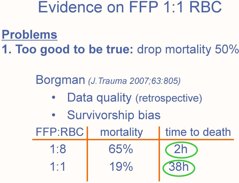 Trauma 2007;63:805) Data quality (retrospective)