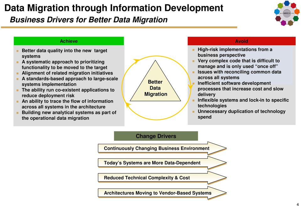 flow of information across all systems in the architecture Building new analytical systems as part of the operational data migration Better Data Migration Avoid High-risk implementations from a