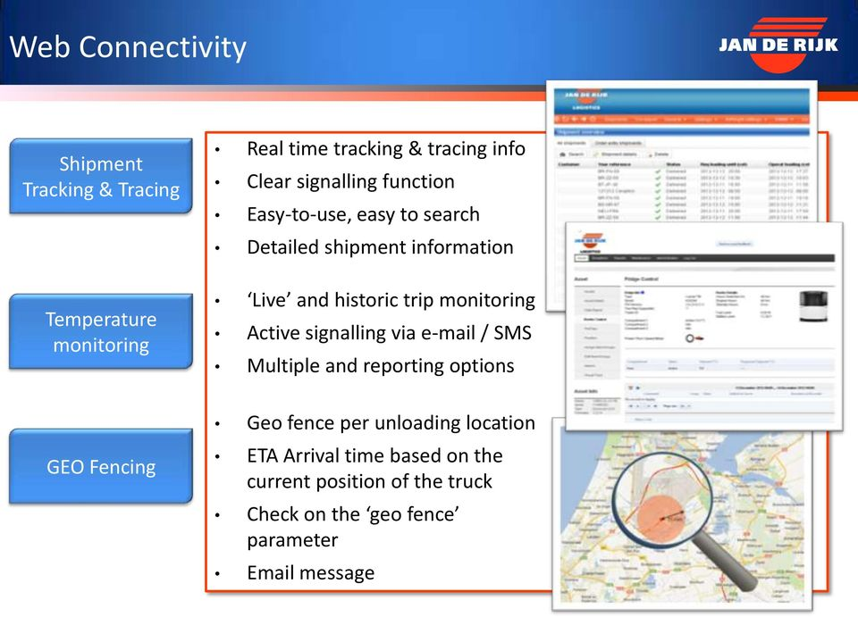 trip monitoring Active signalling via e-mail / SMS Multiple and reporting options Geo fence per unloading