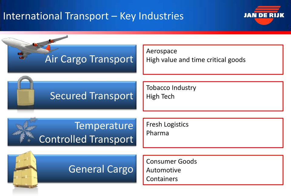 Temperature Controlled Transport General Cargo Tobacco Industry
