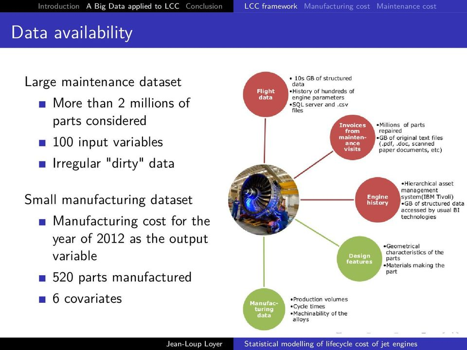 "parts considered 100 input variables Irregular ""dirty"" data Small manufacturing dataset"
