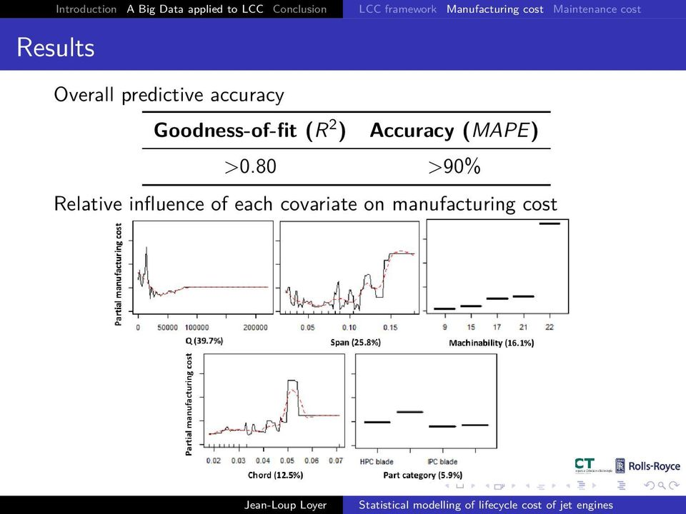 Overall predictive accuracy Goodness-of-fit (R 2 ) Accuracy