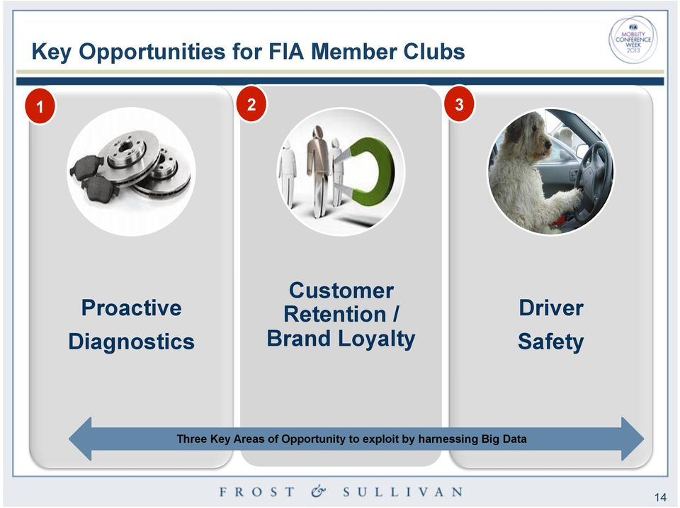 Brand Loyalty Driver Safety Three Key Areas