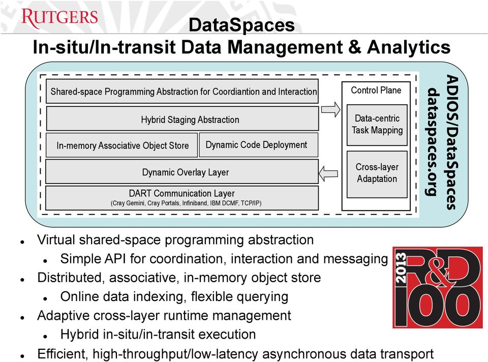 messaging Distributed, associative, in-memory object store l Online data indexing, flexible querying