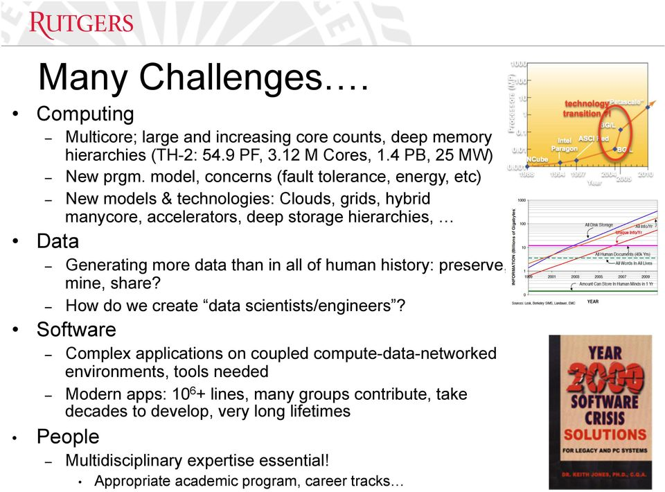 than in all of human history: preserve, mine, share? How do we create data scientists/engineers?