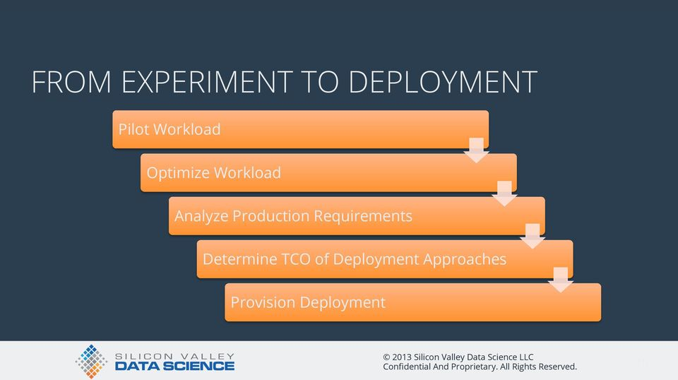 Requirements Determine TCO of Deployment