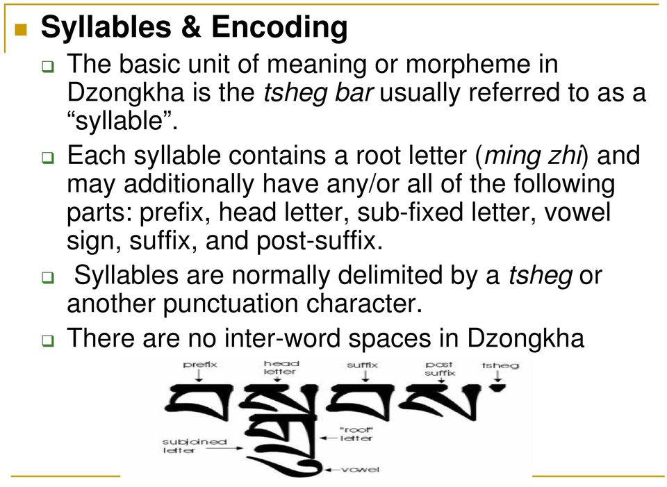 Each syllable contains a root letter (ming zhi) and may additionally have any/or all of the following