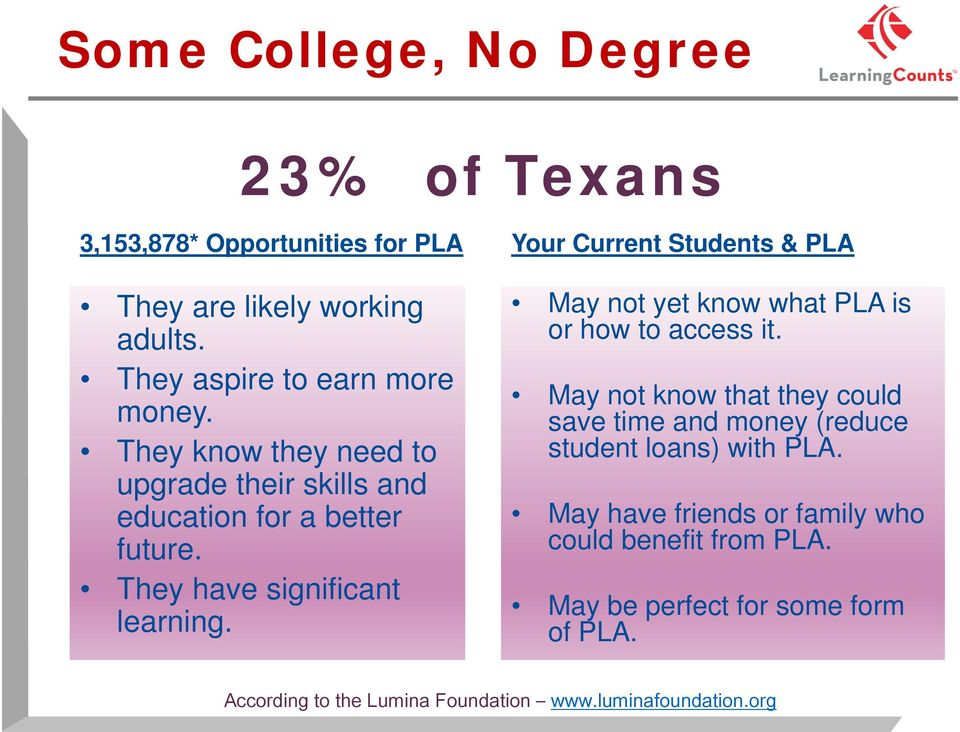Your Current Students & PLA May not yet know what PLA is or how to access it.