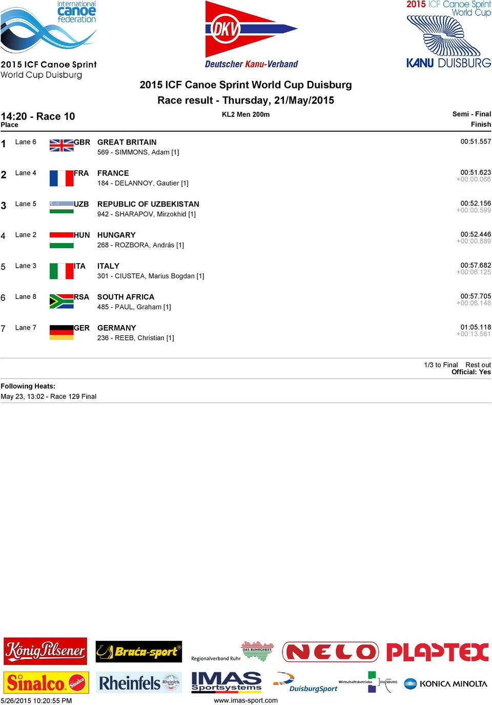 6 +00:00.889 Lane ITA ITALY 0 - CIUSTEA, Marius Bogdan [] 00:7.68 +00:06. 6 Lane 8 RSA SOUTH AFRICA 8 - PAUL, Graham [] 00:7.