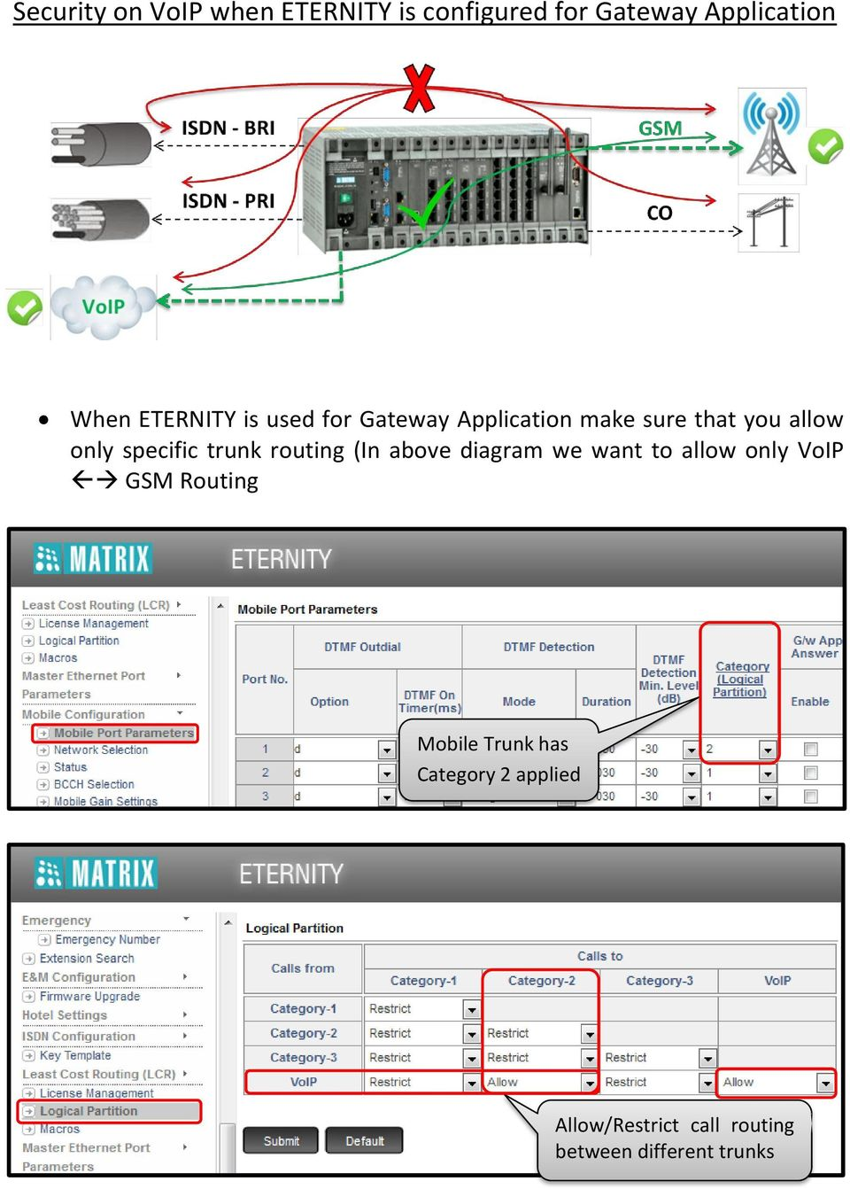 specific trunk routing (In above diagram we want to allow only VoIP GSM
