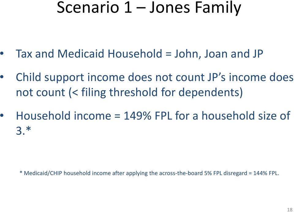 dependents) Household income = 149% FPL for a household size of 3.