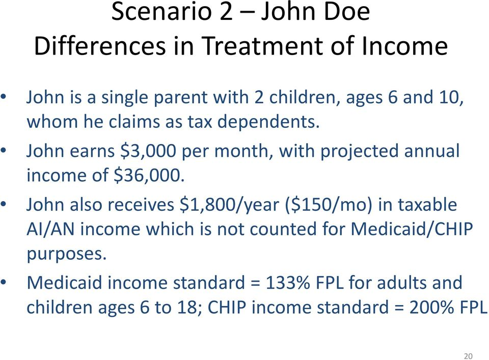 John also receives $1,800/year ($150/mo) in taxable AI/AN income which is not counted for Medicaid/CHIP