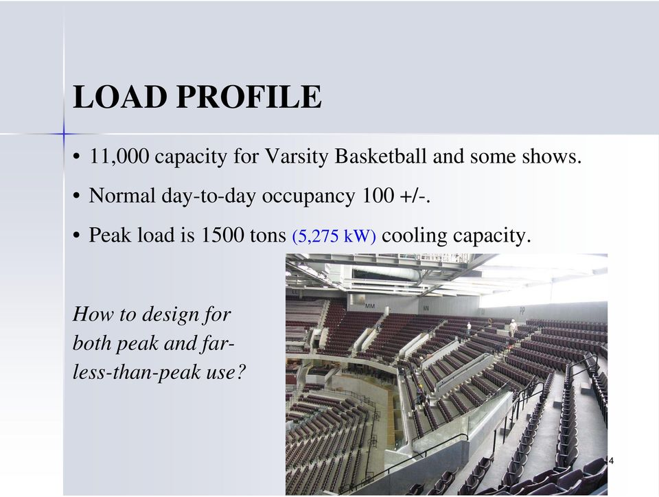 Peak load is 1500 tons (5,275 kw) cooling capacity.