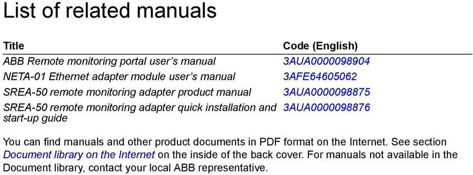 and 3AUA0000098876 start-up guide You can find manuals and other product documents in PDF format on the Internet.
