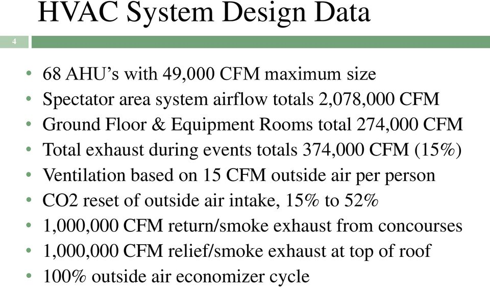 Ventilation based on 15 CFM outside air per person CO2 reset of outside air intake, 15% to 52% 1,000,000 CFM