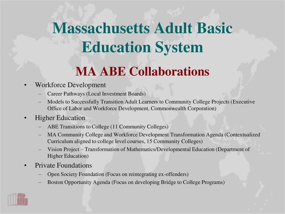 Workforce Development Transformation Agenda (Contextualized Curriculum aligned to college level courses, 15 Community Colleges) Vision Project Transformation of Mathematics/Developmental