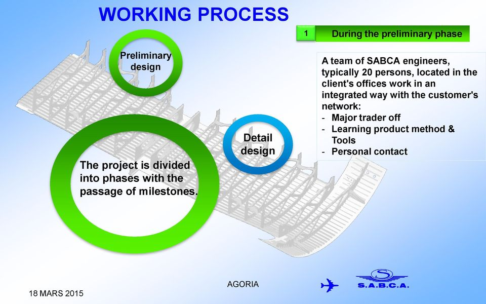 Detail design A team of SABCA engineers, typically 20 persons, located in the client's