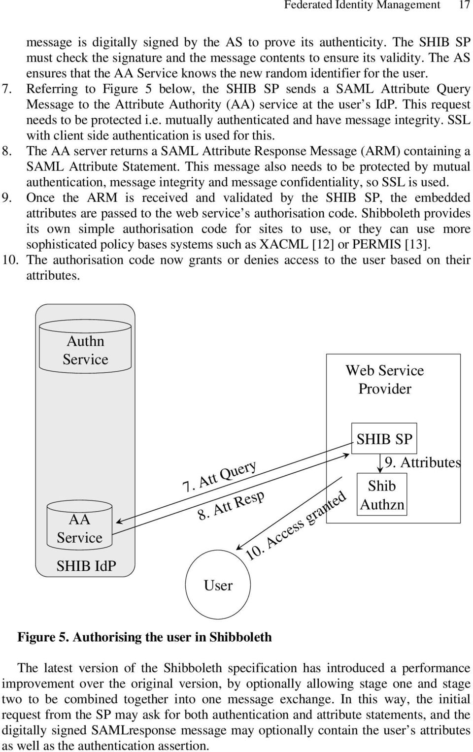Referring to Figure 5 below, the SHIB SP sends a SAML Attribute Query Message to the Attribute Authority (AA) service at the user s IdP. This request needs to be protected i.e. mutually authenticated and have message integrity.