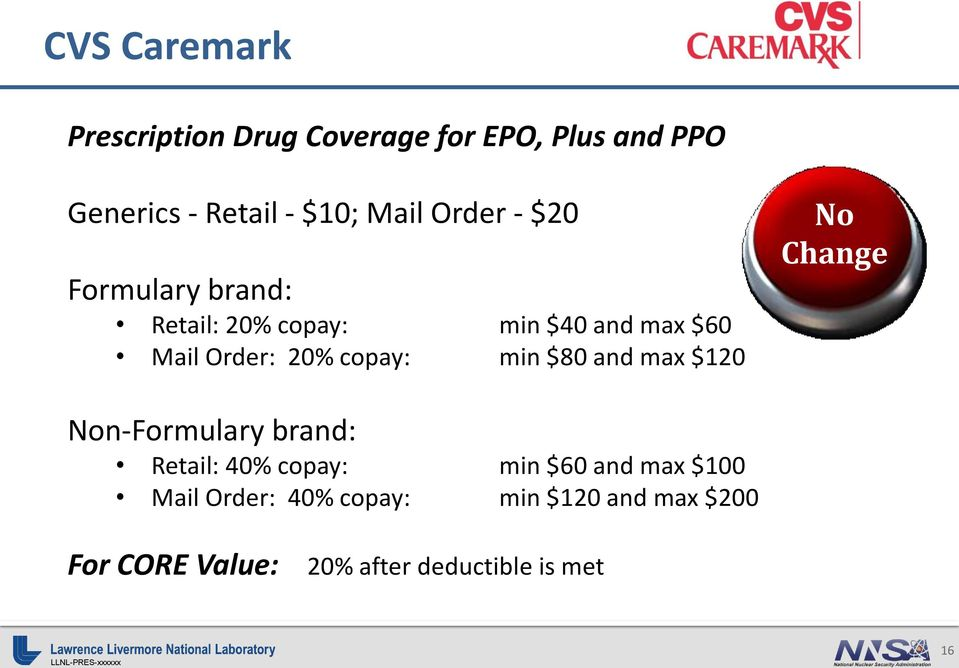 min $80 and max $120 No Change Non-Formulary brand: Retail: 40% copay: min $60 and max $100