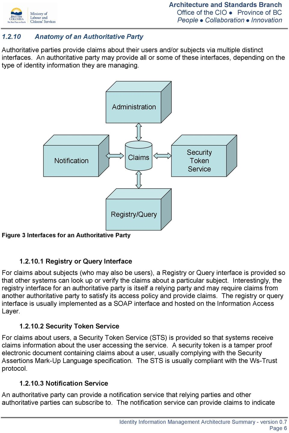 Administration Notification Security Token Service Registry/Query Figure 3 Interfaces for an Authoritative Party 1.2.10.