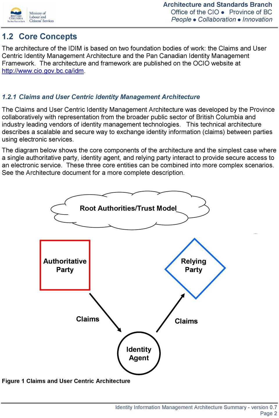 1 and Centric Identity Management Architecture The and Centric Identity Management Architecture was developed by the Province collaboratively with representation from the broader public sector of