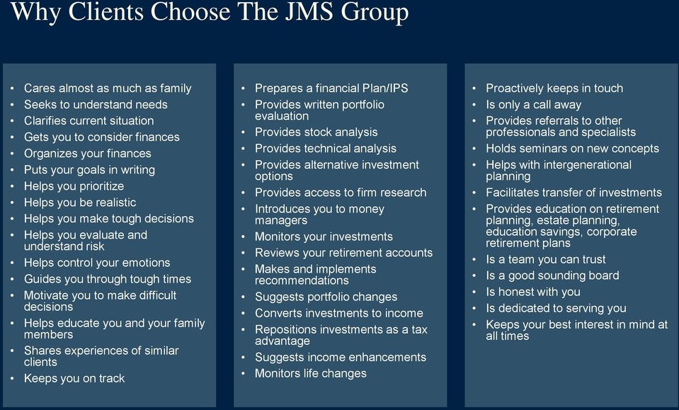 difficult decisions Helps educate you and your family members Shares experiences of similar clients Keeps you on track Prepares a financial Plan/IPS Provides written portfolio evaluation Provides