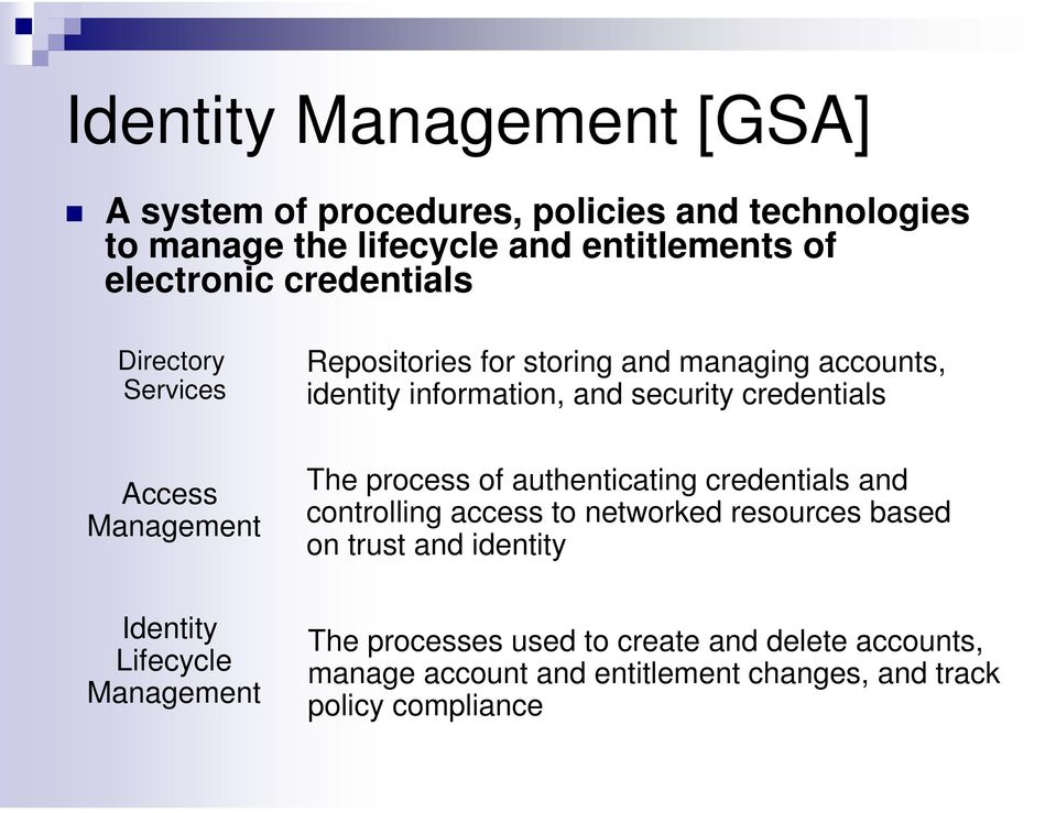Management The process of authenticating credentials and controlling access to networked resources based on trust and identity