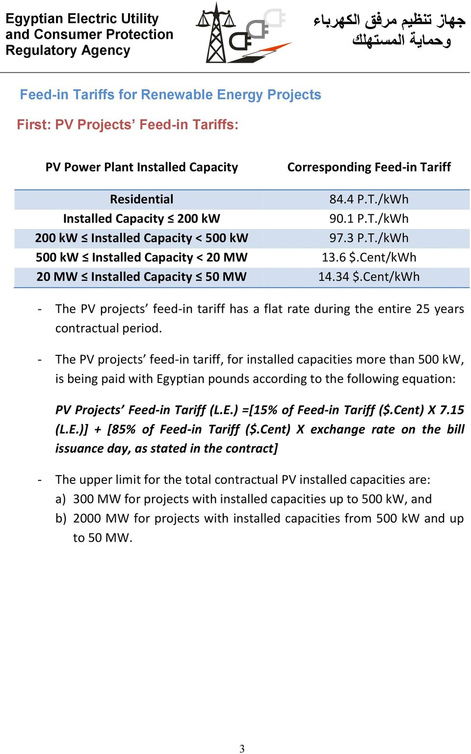 6 $.Cent/kWh 20 MW Installed Capacity 50 MW 14.34 $.Cent/kWh - The PV projects feed-in tariff has a flat rate during the entire 25 years contractual period.