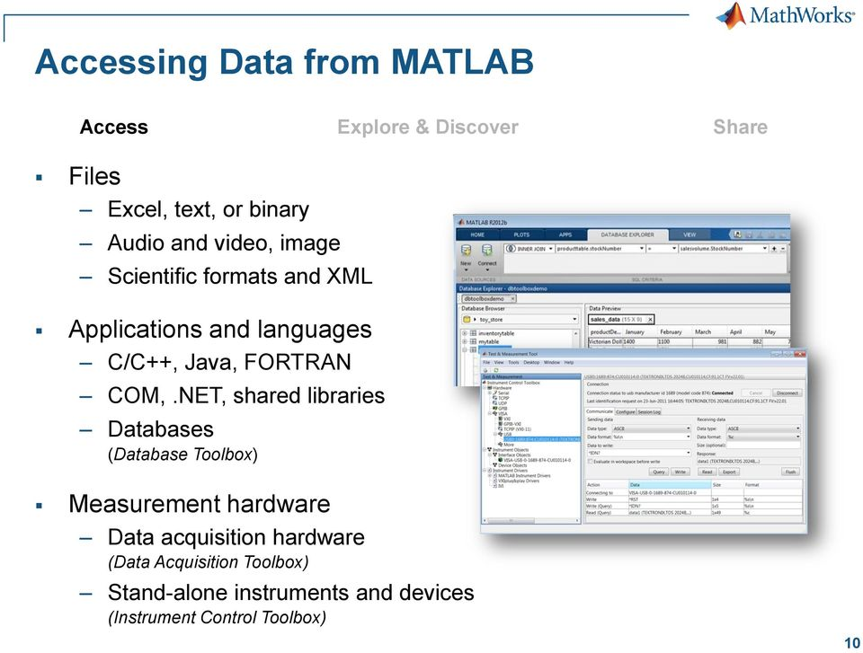 COM,.NET, shared libraries Databases (Database Toolbox) Measurement hardware Data acquisition