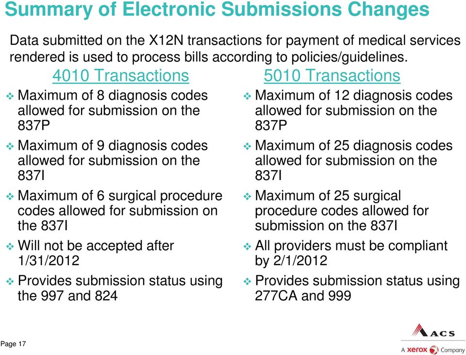 codes allowed for submission on the 837I Will not be accepted after 1/31/2012 Provides submission status using the 997 and 824 Maximum of 12 diagnosis codes allowed for submission on the 837P Maximum