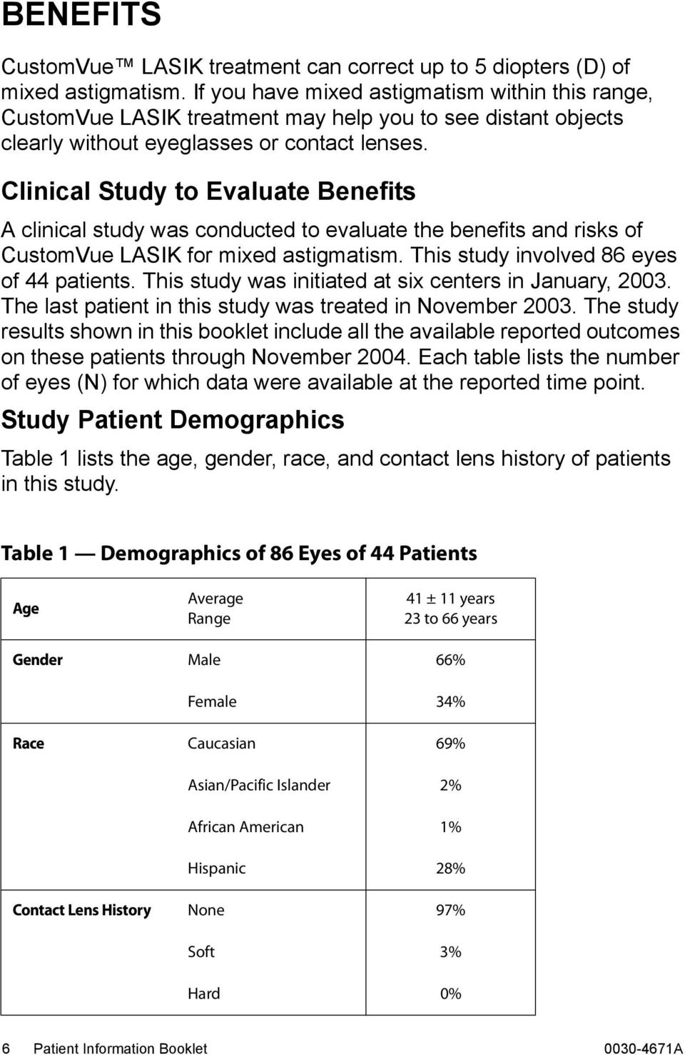 Clinical Study to Evaluate Benefits A clinical study was conducted to evaluate the benefits and risks of CustomVue LASIK for mixed astigmatism. This study involved 86 eyes of 44 patients.