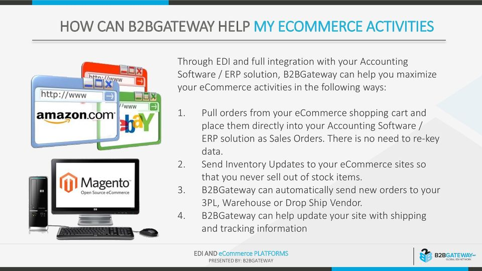 Software / ERP solution as Sales Orders There is no need to re-key data 2 Send Inventory Updates to your ecommerce sites so that you never sell out of stock