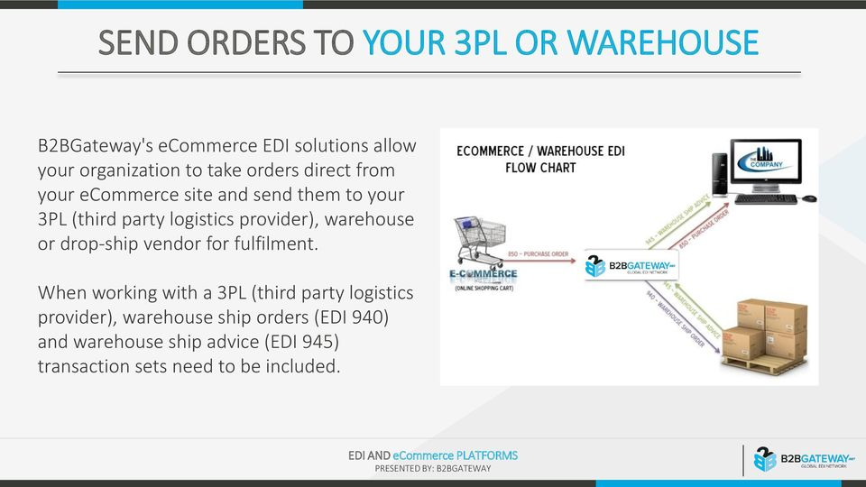 provider), warehouse or drop-ship vendor for fulfilment When working with a 3PL (third party logistics