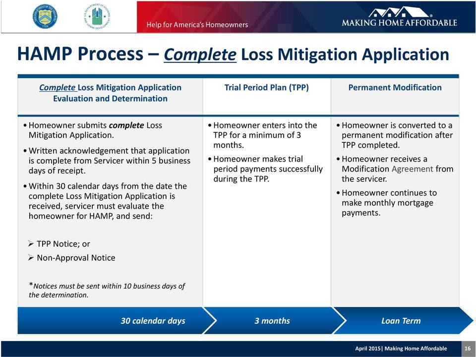 Within 30 calendar days from the date the complete Loss Mitigation Application is received, servicer must evaluate the homeowner for HAMP, and send: Homeowner enters into the TPP for a minimum of 3