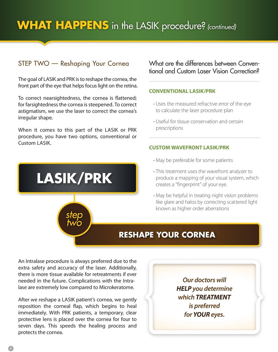 When it comes to this part of the LASIK or PRK procedure, you have two options, conventional or Custom LASIK. What are the differences between Conventional and Custom Laser Vision Correction?