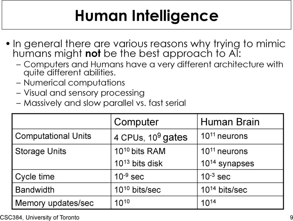 fast serial Computer Human Brain Computational Units 4 CPUs, 10 9 gates 10 11 neurons Storage Units 10 10 bits RAM 10 13 bits disk 10 11 neurons