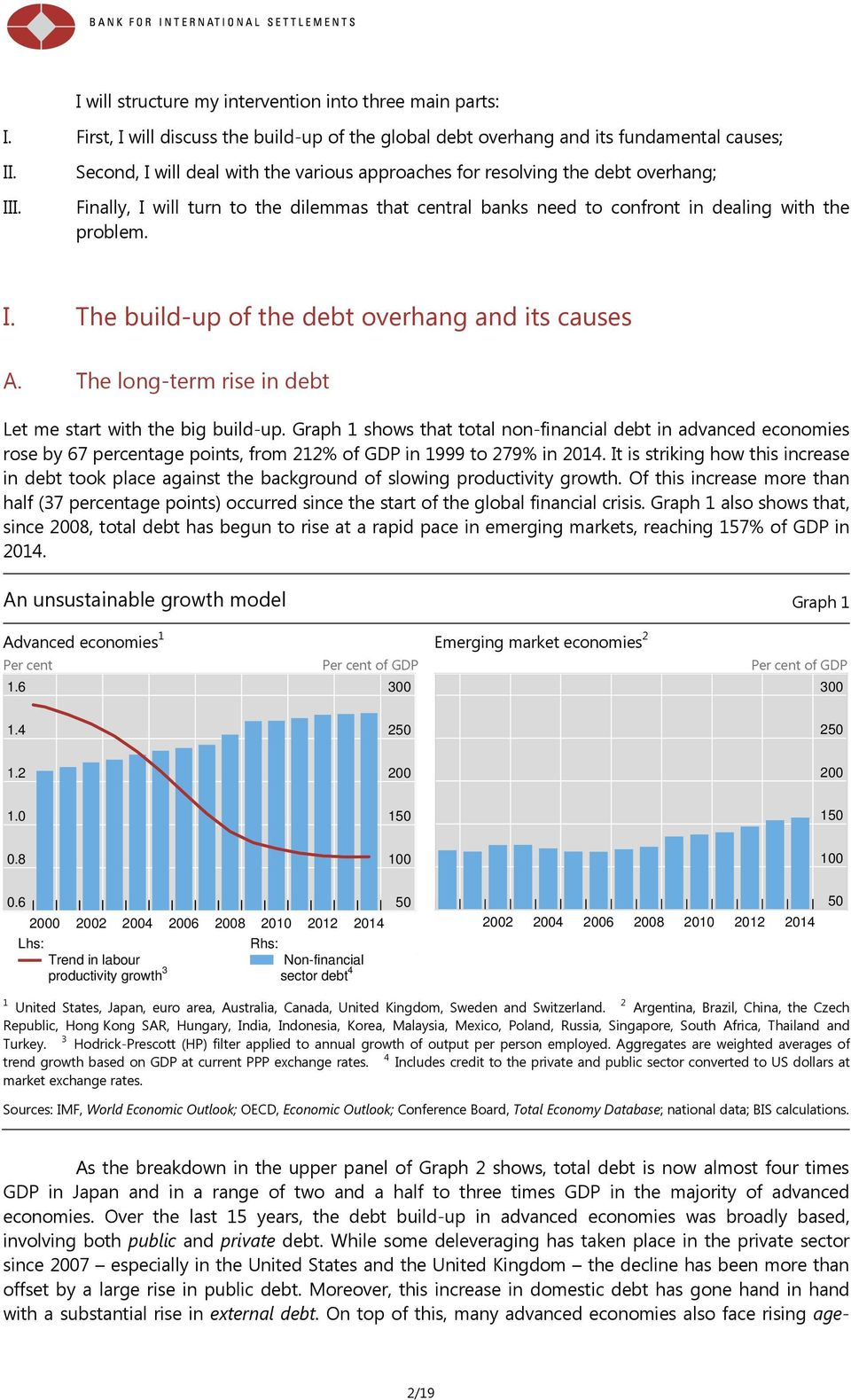 The long-term rise in debt Let me start with the big build-up. Graph 1 shows that total non-financial debt in advanced economies rose by 67 percentage points, from 212% of GDP in 1999 to 279% in 214.
