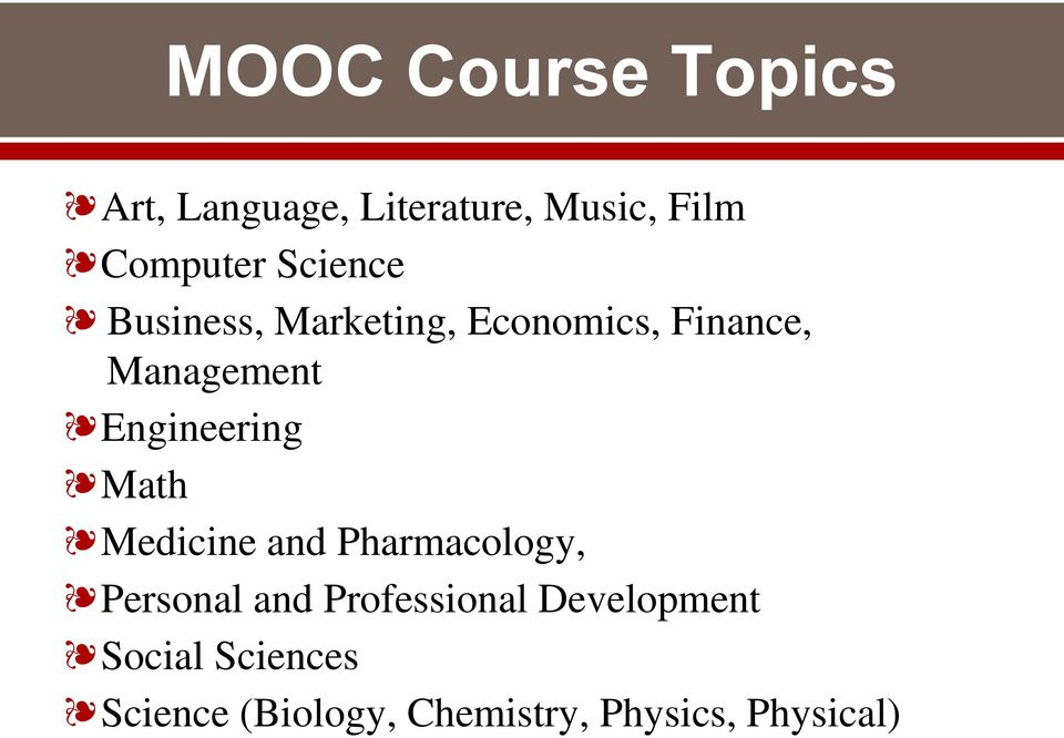 Engineering Math Medicine and Pharmacology, Personal and