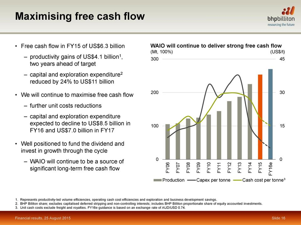 continue to maximise free cash flow further unit costs reductions capital and exploration expenditure expected to decline to US$8.5 billion in FY16 and US$7.