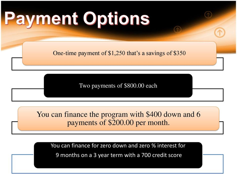 00 each You can finance the program with $400 down and 6 payments