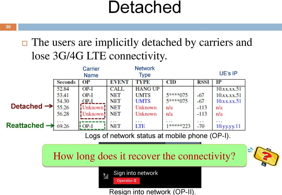 lose 3G/4G LTE connectivity.